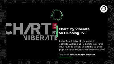 Clubbing News - EP 45 : Sonar, Chart by Viberate, DJ Snake...